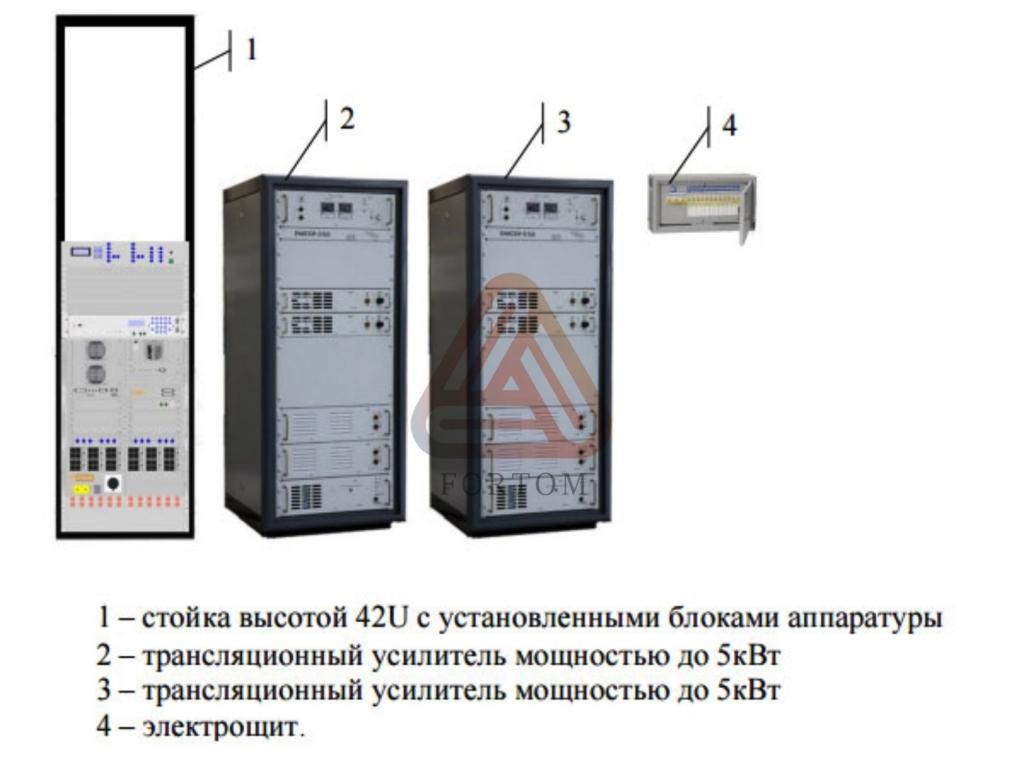 Трехпрограммный радиотрансляционный узел двухзвенной сети проводного вещания